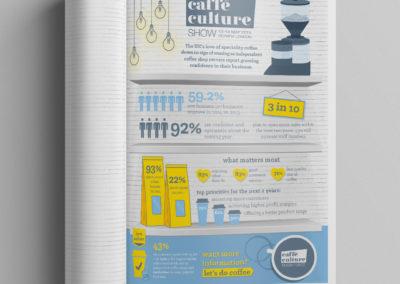 Cafe culture programme mock up 2
